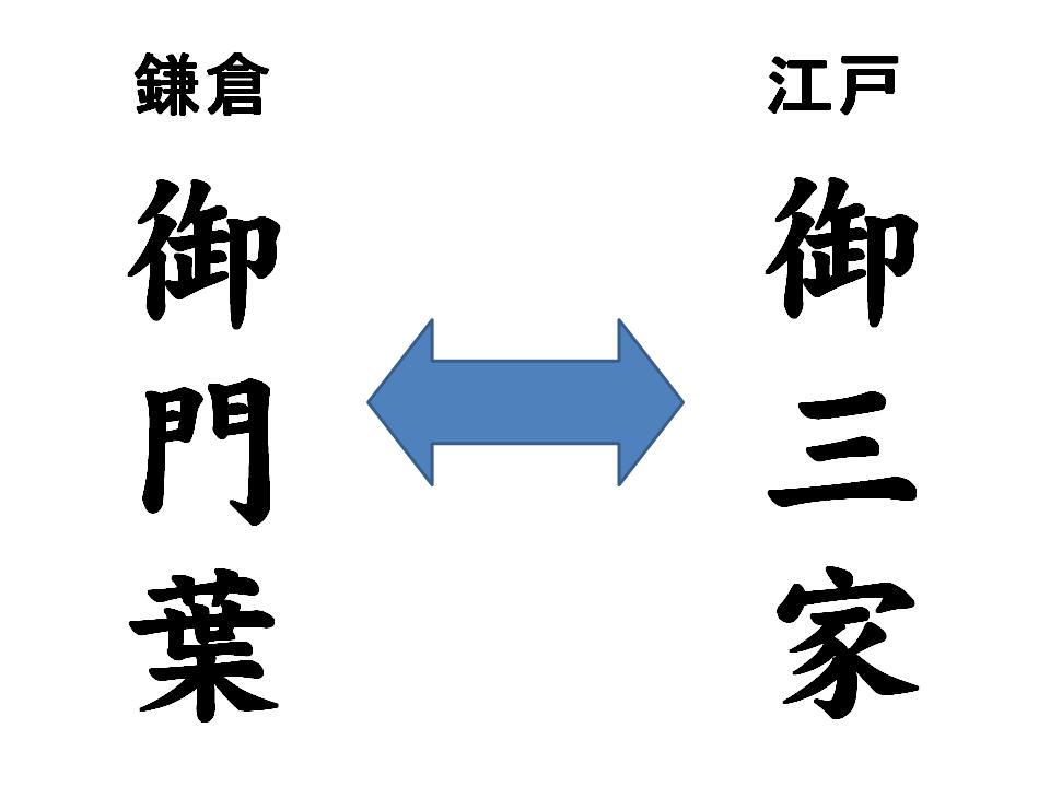 「吾妻鏡」が徳川家康に与えた影響とは?