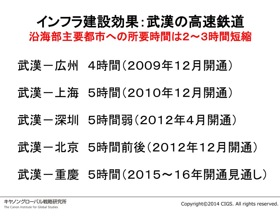 武漢を起点とした高速鉄道建設は2020年には終了
