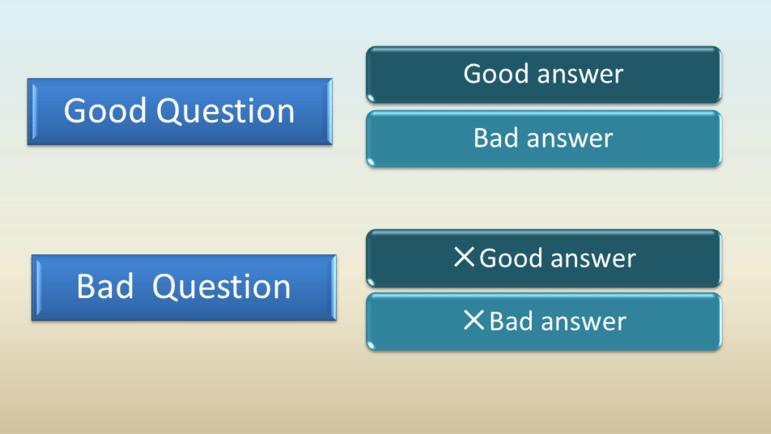 不良問題設定の場合には、どうやっても答えが出ない
